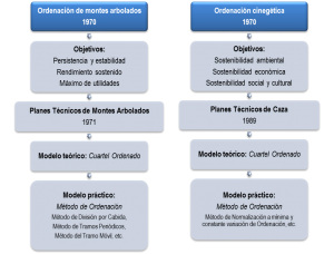 Evolución de la Ordenación Cinegética en España en relación a la Ordenación de Montes.